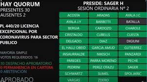 Se aprobó en la Cámara de Diputados del Chaco otorgar licencia obligatoria a los trabajadores que vienen del exterior
