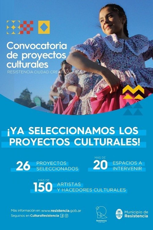 Convocatoria Resistencia Ciudad Creativa: se dieron a conocer los 25 proyectos seleccionados