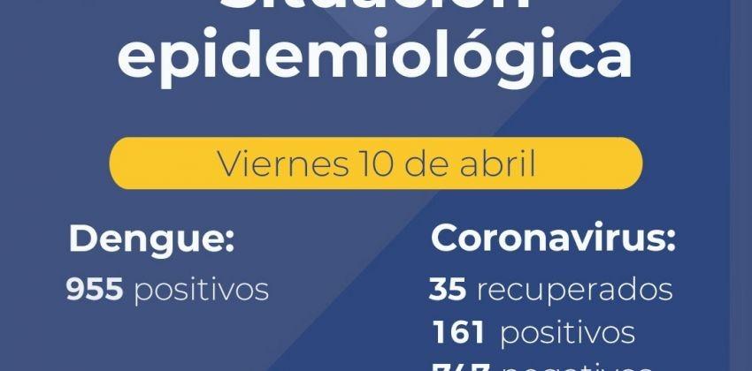 Salud informó cinco nuevos casos de coronavirus en la provincia