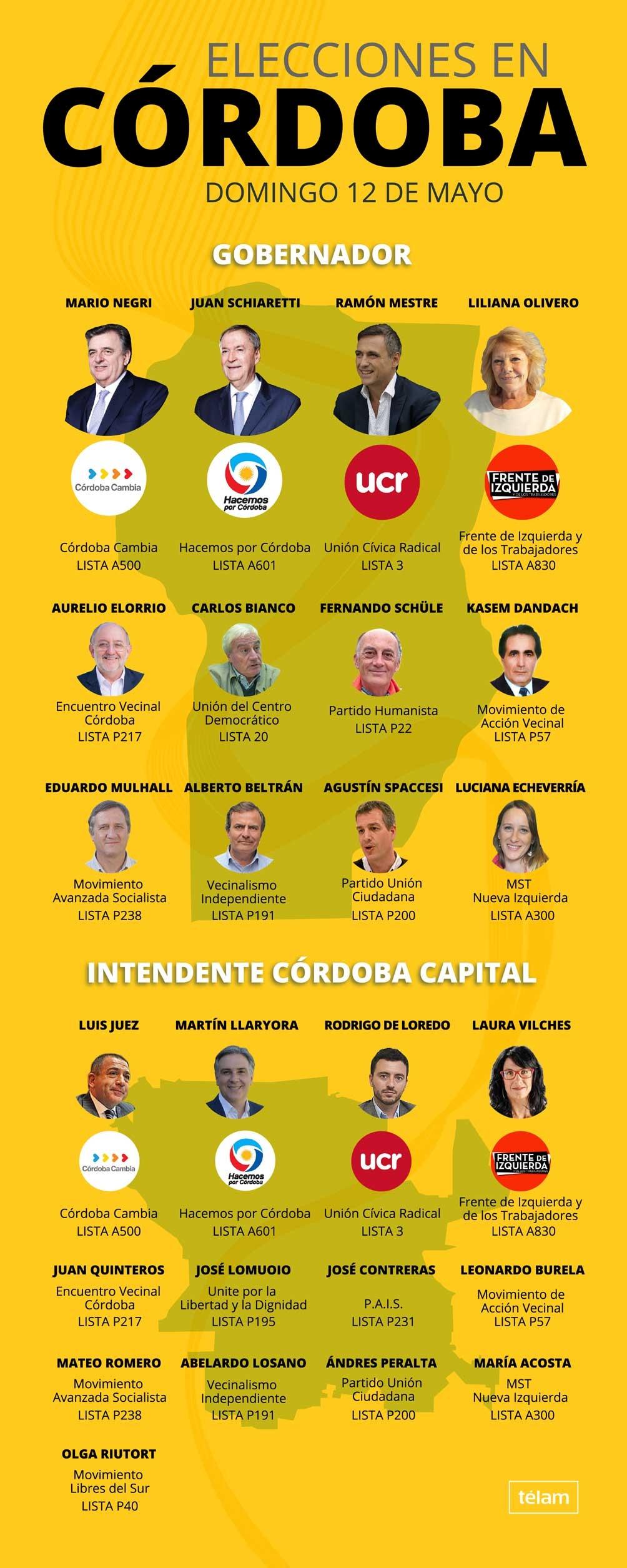 Las 12 fórmulas que competirán mañana por la gobernación de Córdoba