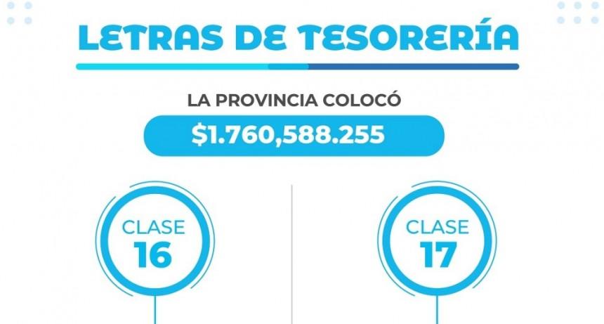 Chaco colocó letras del tesoro por $ 1.964,56 millones