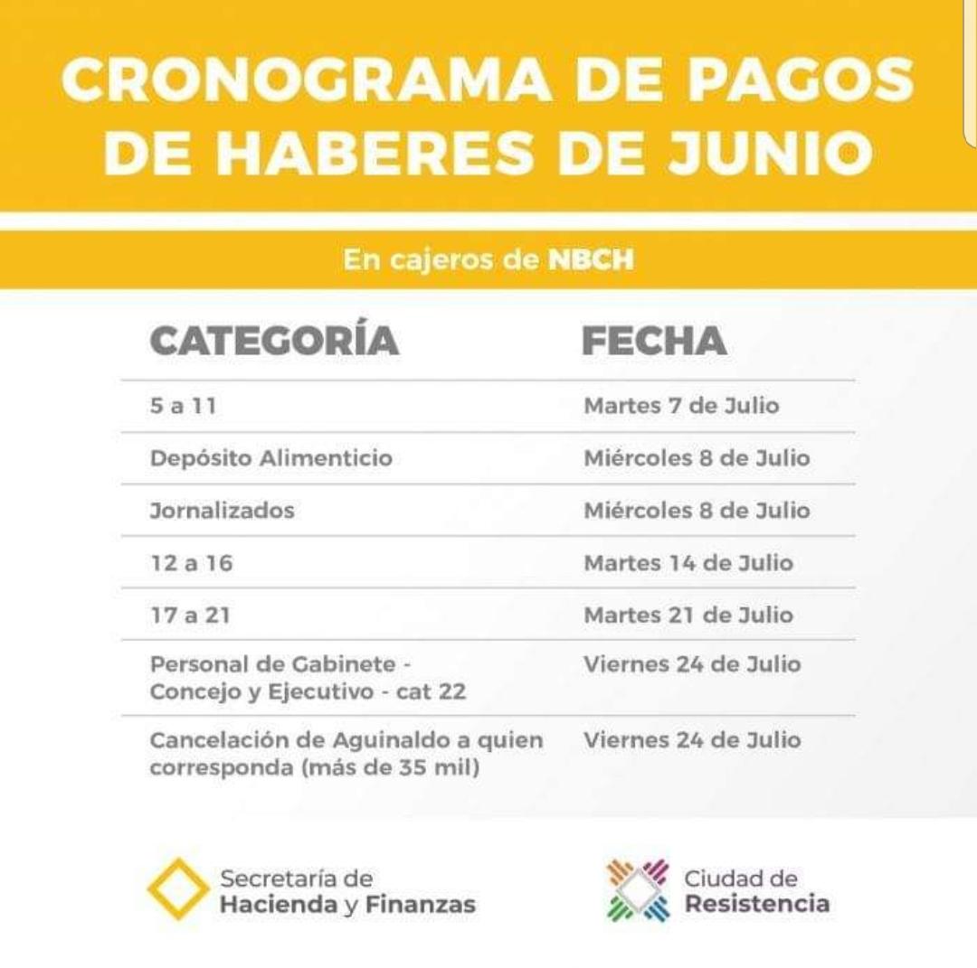 Cronograma de pago de haberes de junio del Municipio de Resistencia