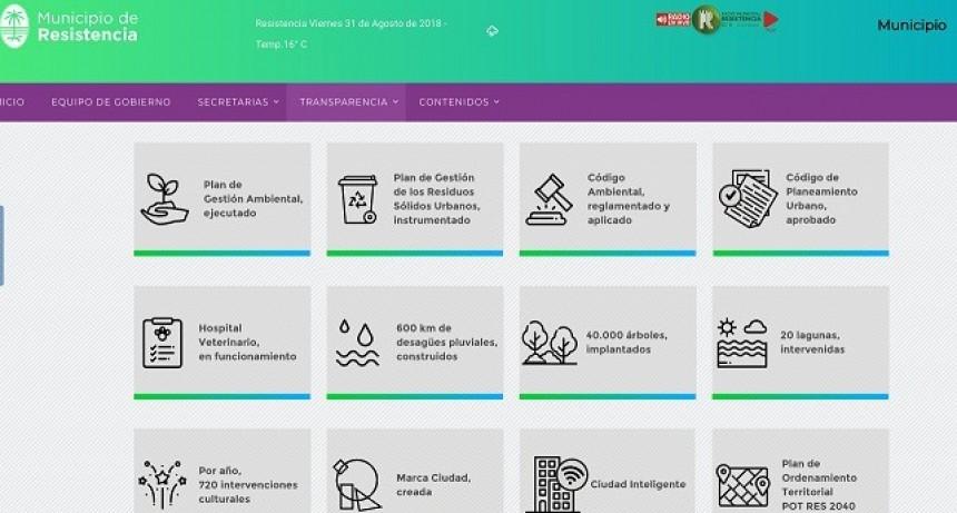Sistema de Metas, la innovadora herramienta de gestión del Municipio de Resistencia